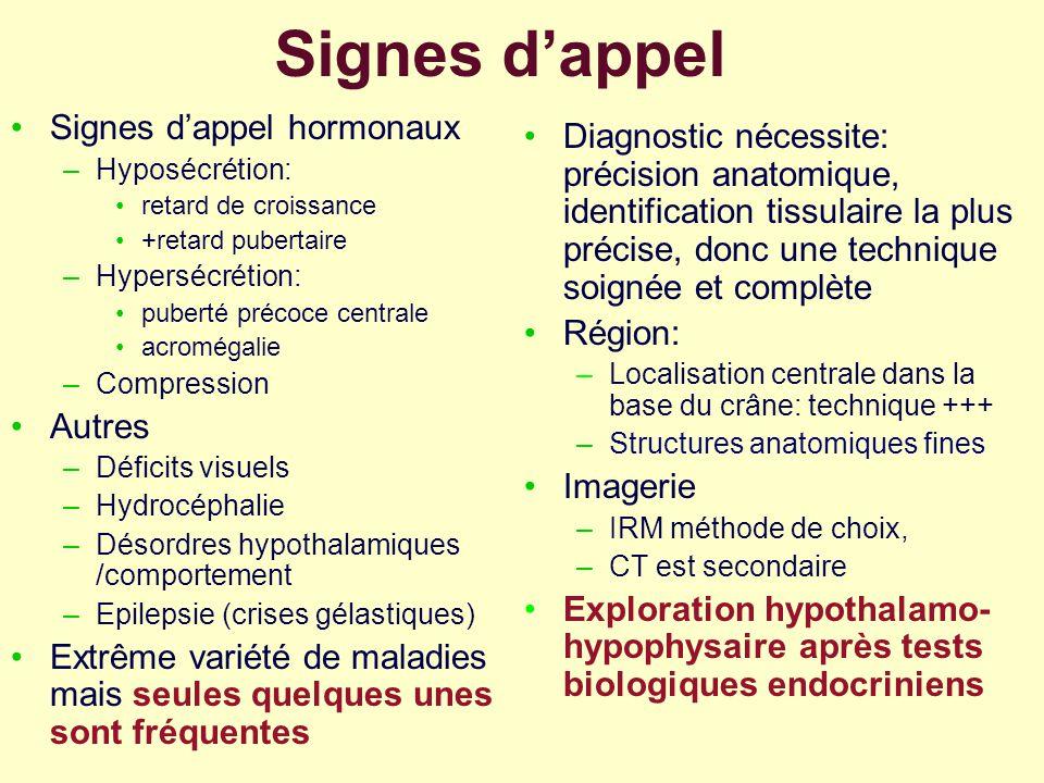 Signes d'appel Signes d'appel hormonaux