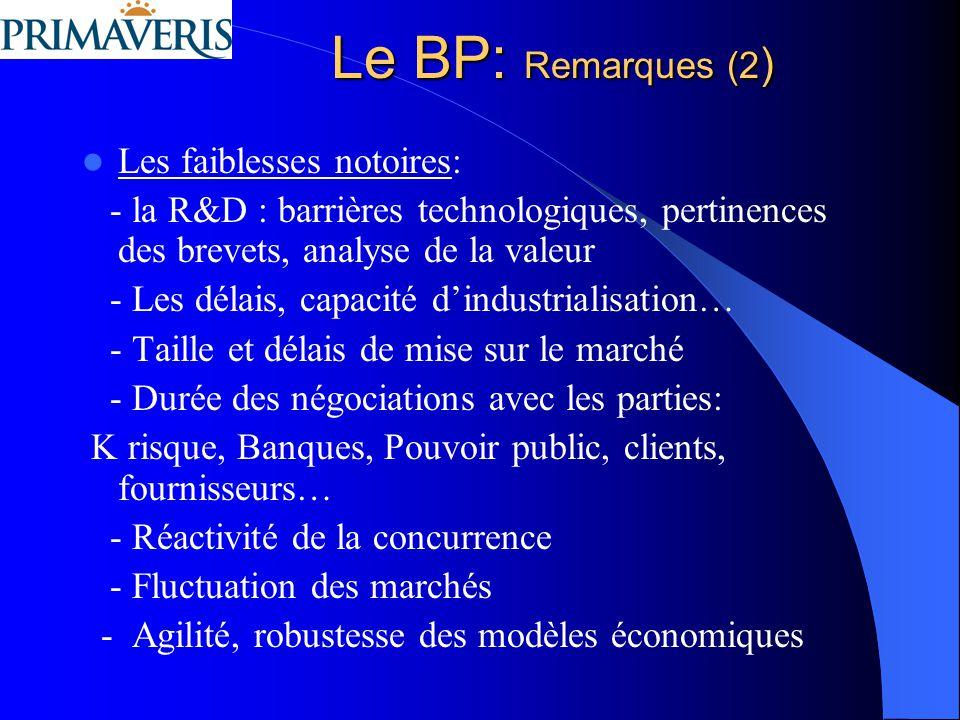Le BP: Remarques (2) Les faiblesses notoires:
