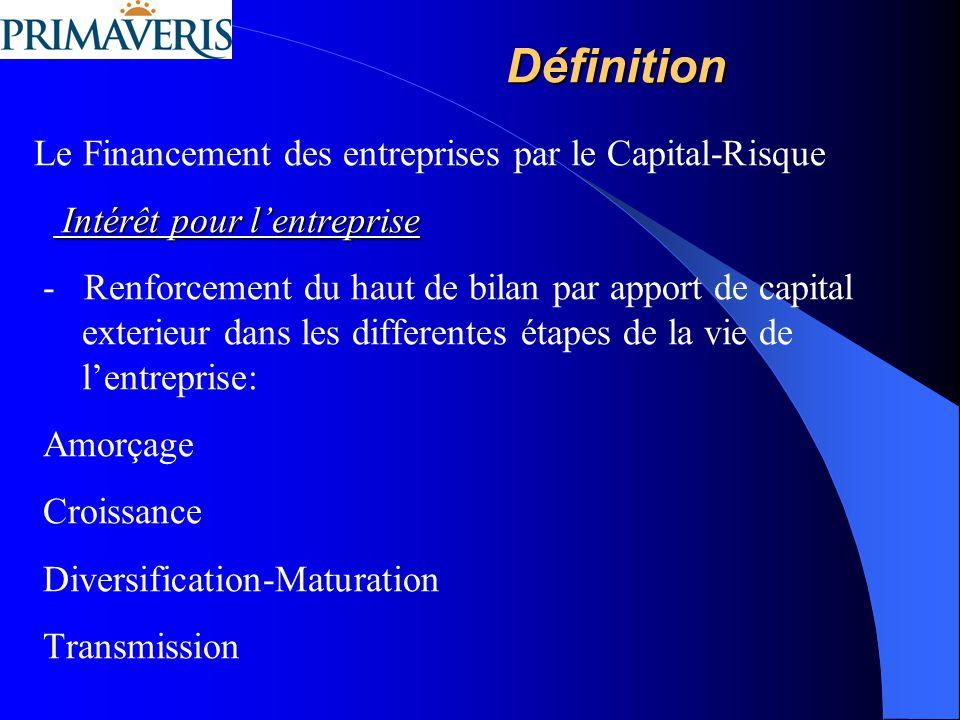 Définition Le Financement des entreprises par le Capital-Risque