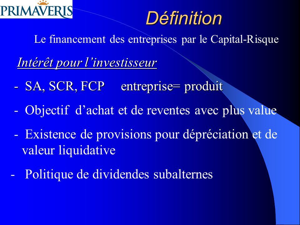 Définition Intérêt pour l'investisseur