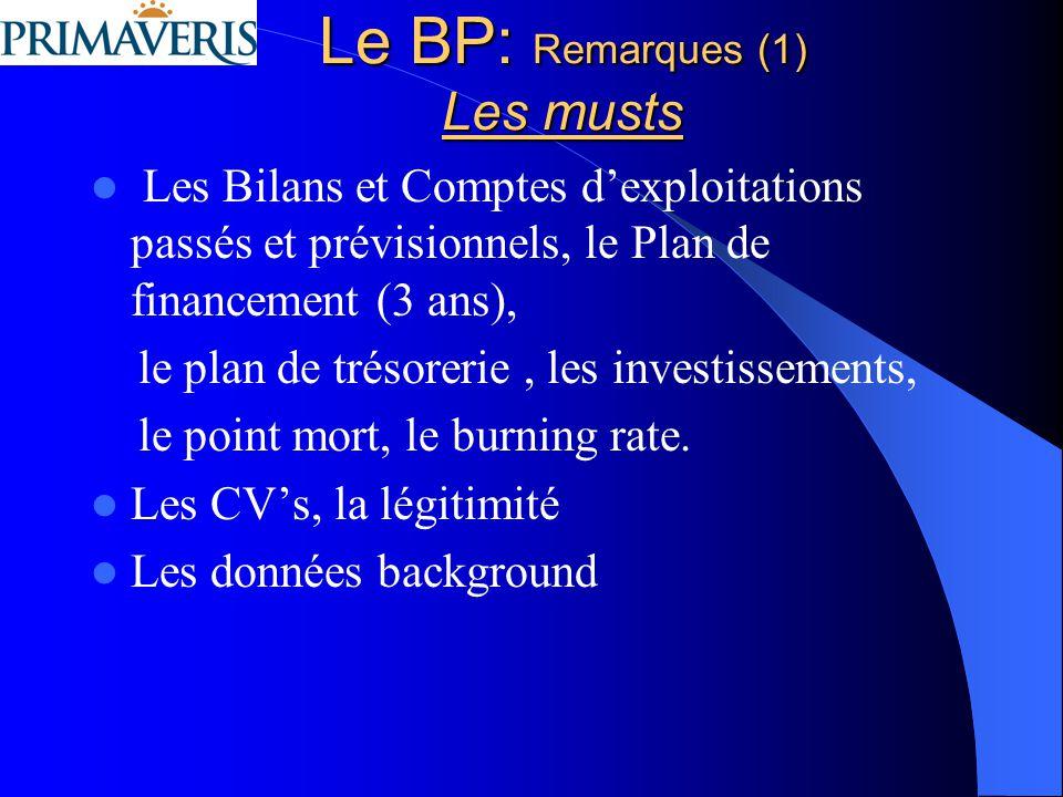 Le BP: Remarques (1) Les musts