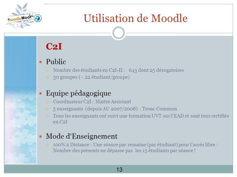 Utilisation de Moodle C2I Public Equipe pédagogique