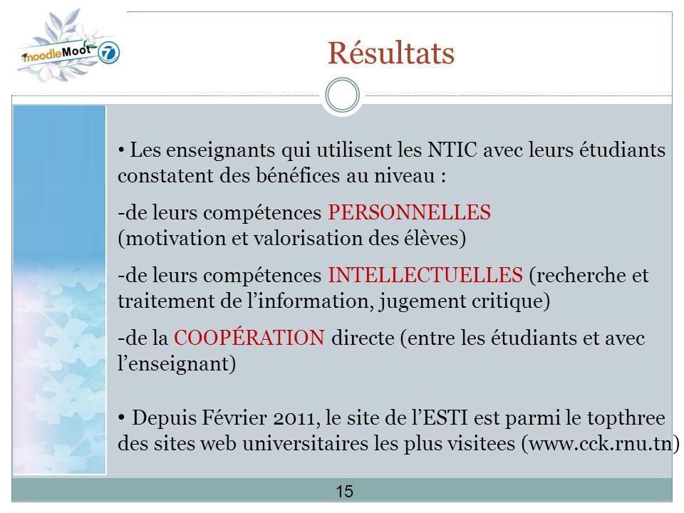 Résultats Les enseignants qui utilisent les NTIC avec leurs étudiants constatent des bénéfices au niveau :