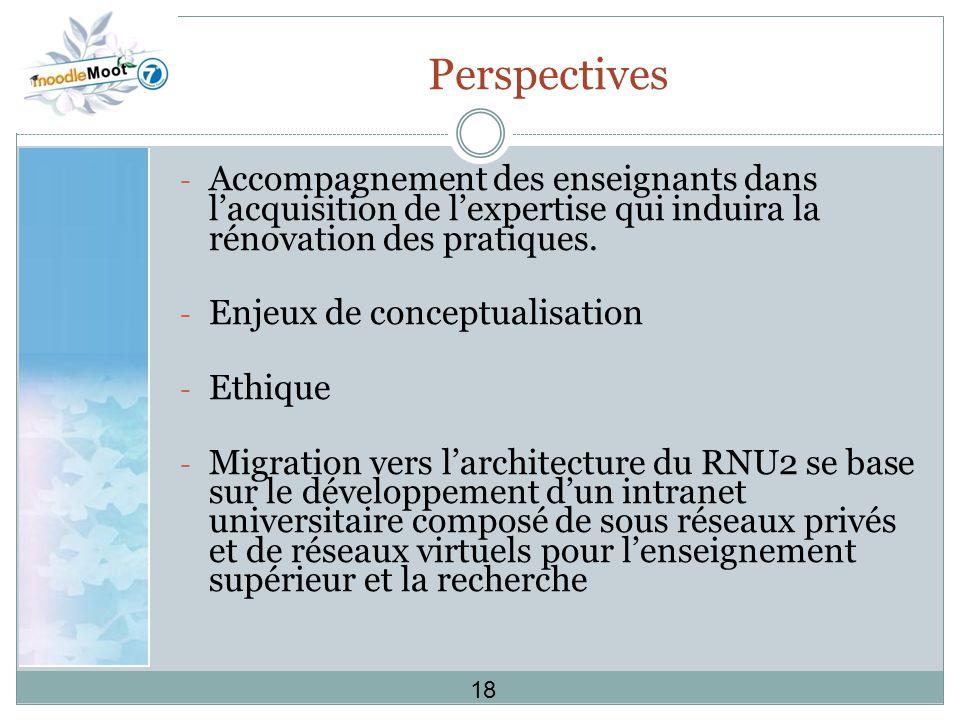 Perspectives Accompagnement des enseignants dans l'acquisition de l'expertise qui induira la rénovation des pratiques.