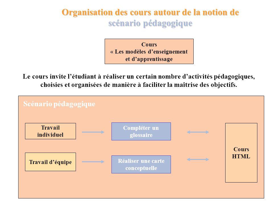 Organisation des cours autour de la notion de scénario pédagogique