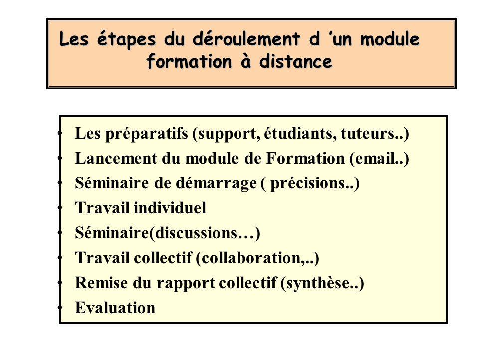Les étapes du déroulement d 'un module formation à distance