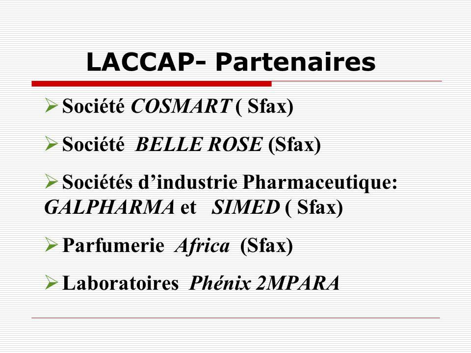 LACCAP- Partenaires Société COSMART ( Sfax) Société BELLE ROSE (Sfax)