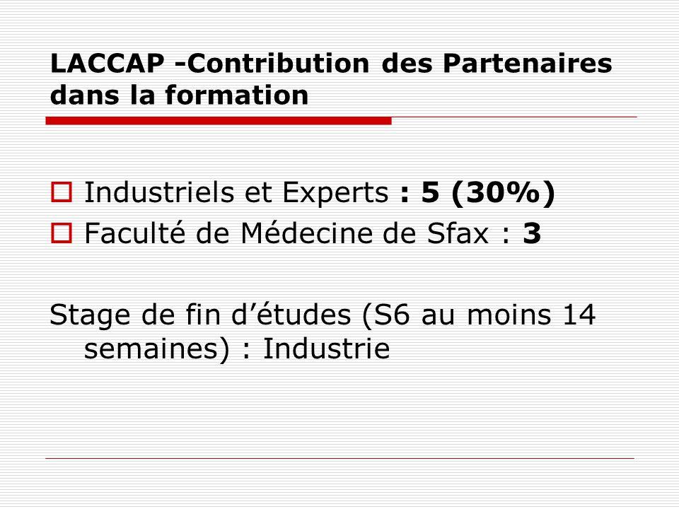 LACCAP -Contribution des Partenaires dans la formation