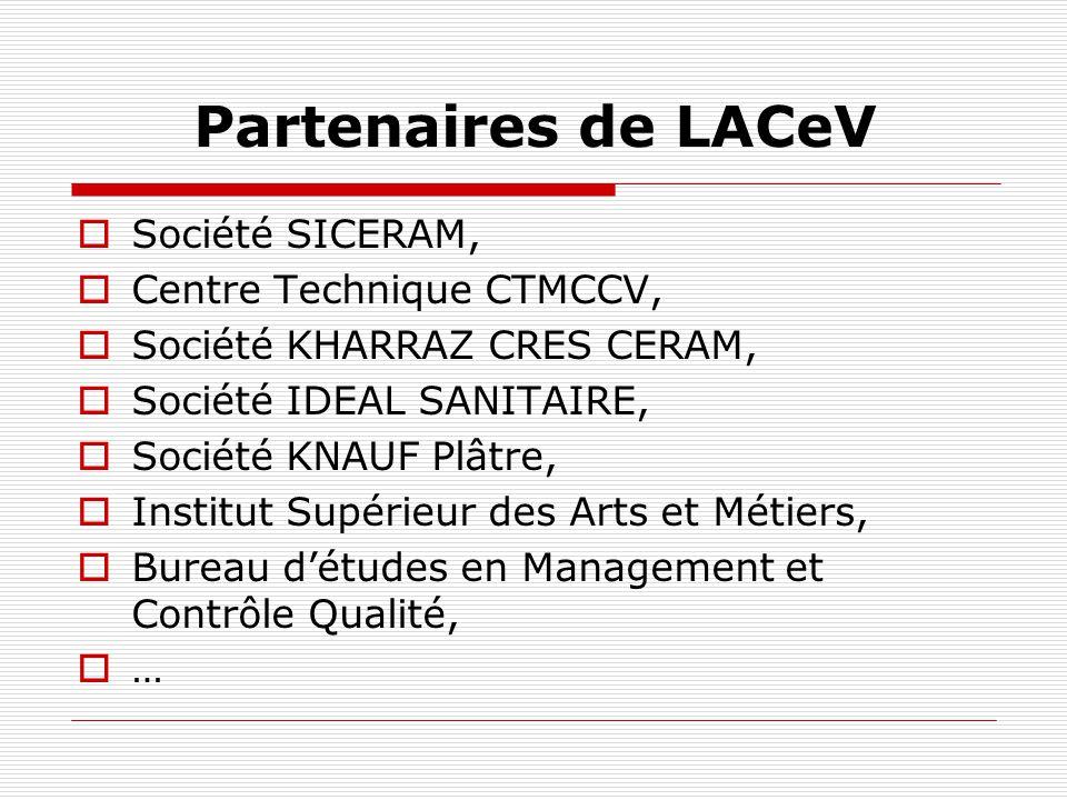 Partenaires de LACeV Société SICERAM, Centre Technique CTMCCV,