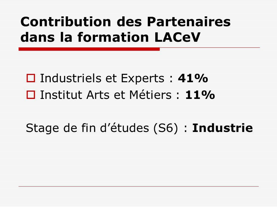 Contribution des Partenaires dans la formation LACeV