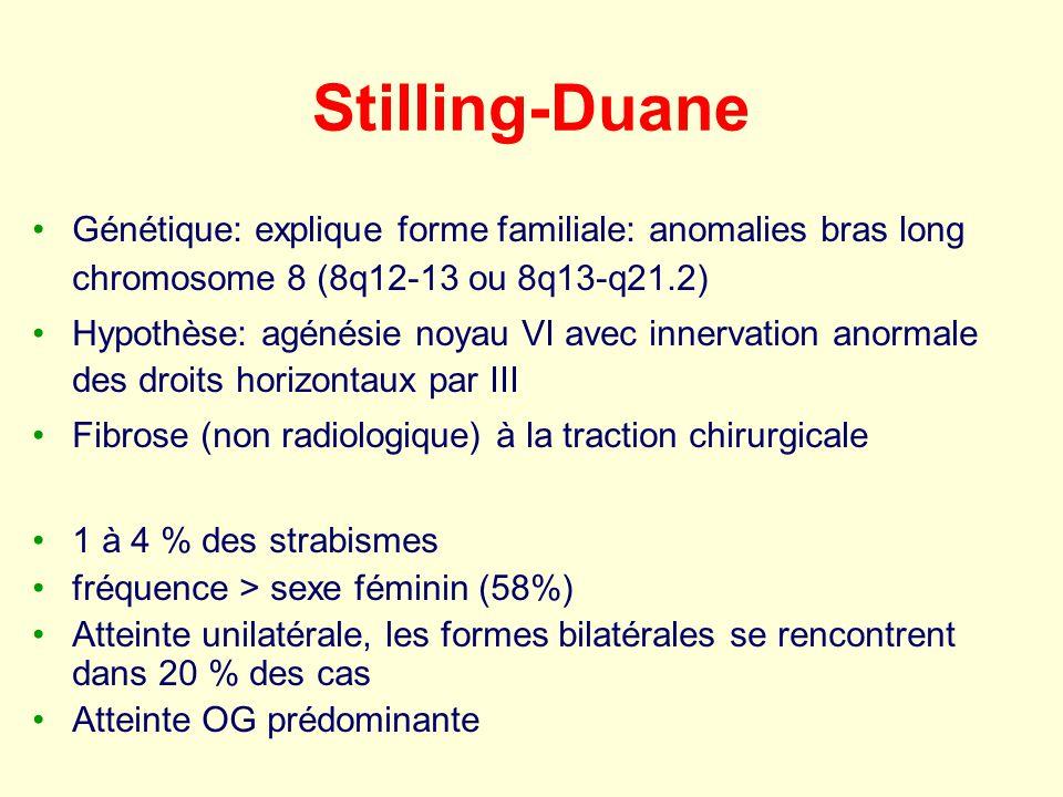 Stilling-Duane Génétique: explique forme familiale: anomalies bras long chromosome 8 (8q12-13 ou 8q13-q21.2)