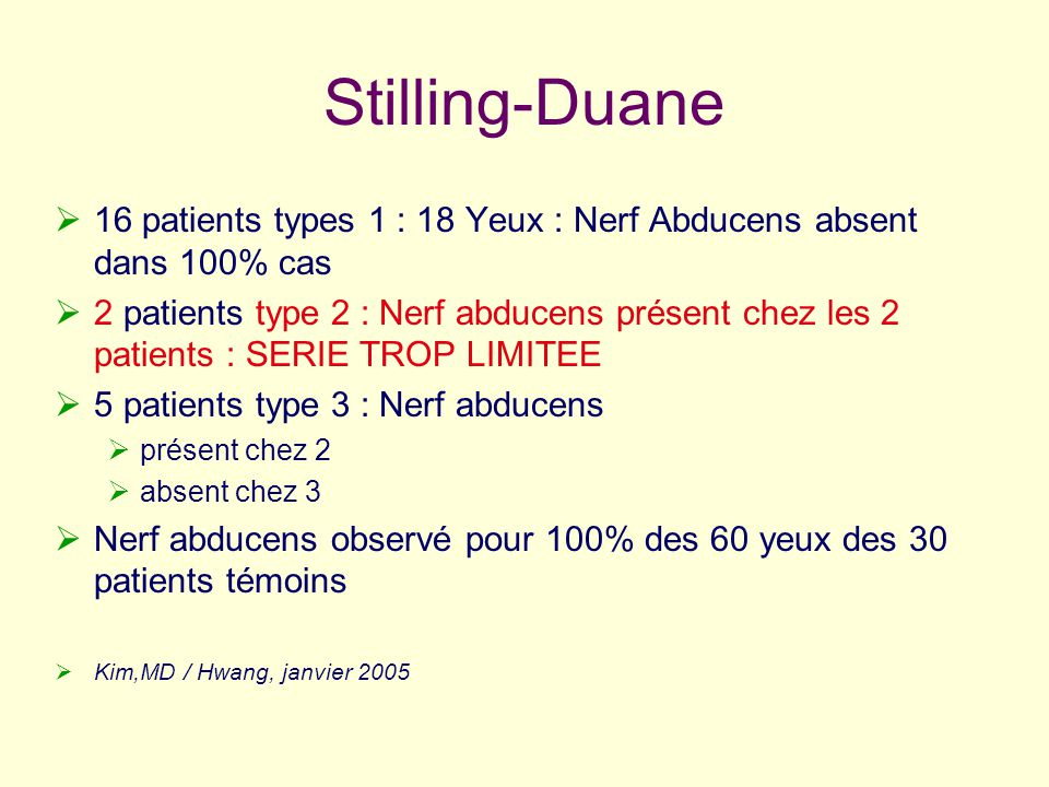 Stilling-Duane 16 patients types 1 : 18 Yeux : Nerf Abducens absent dans 100% cas.