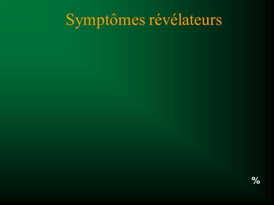 Symptômes révélateurs