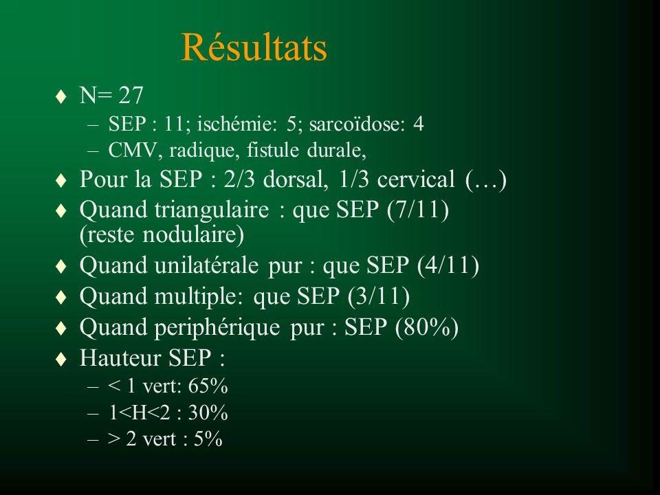 Résultats N= 27 Pour la SEP : 2/3 dorsal, 1/3 cervical (…)