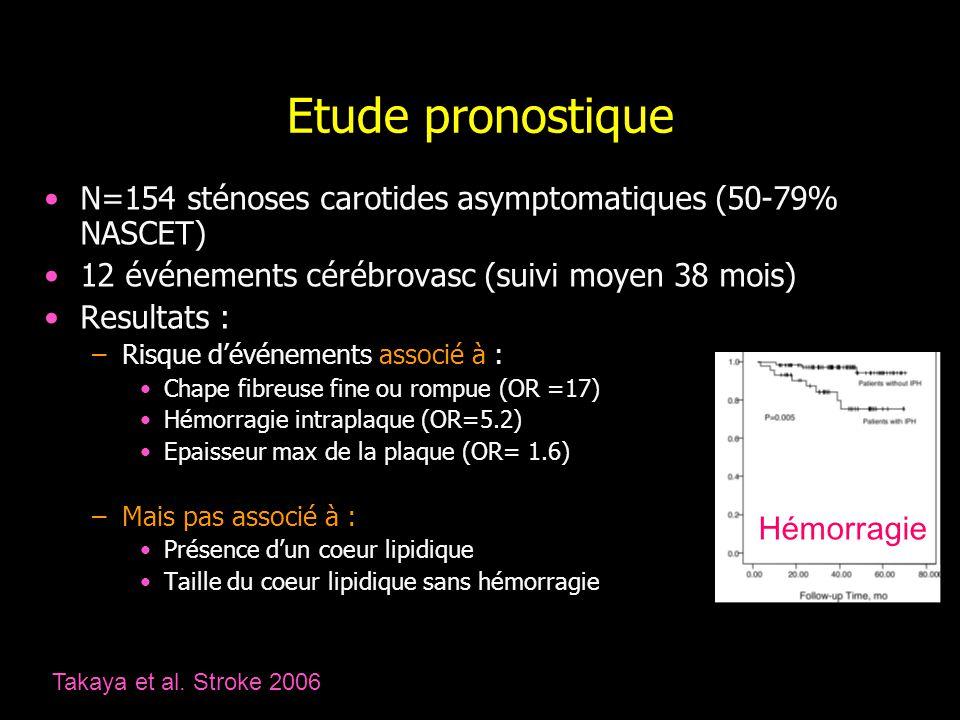 Etude pronostique N=154 sténoses carotides asymptomatiques (50-79% NASCET) 12 événements cérébrovasc (suivi moyen 38 mois)