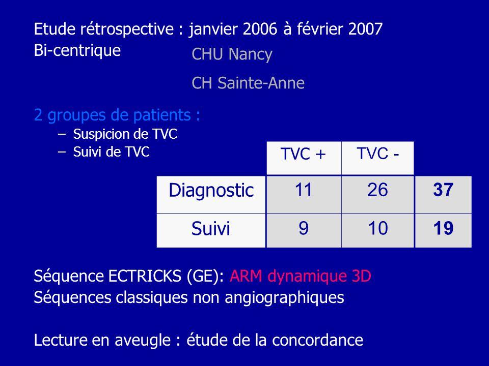 Etude rétrospective : janvier 2006 à février 2007