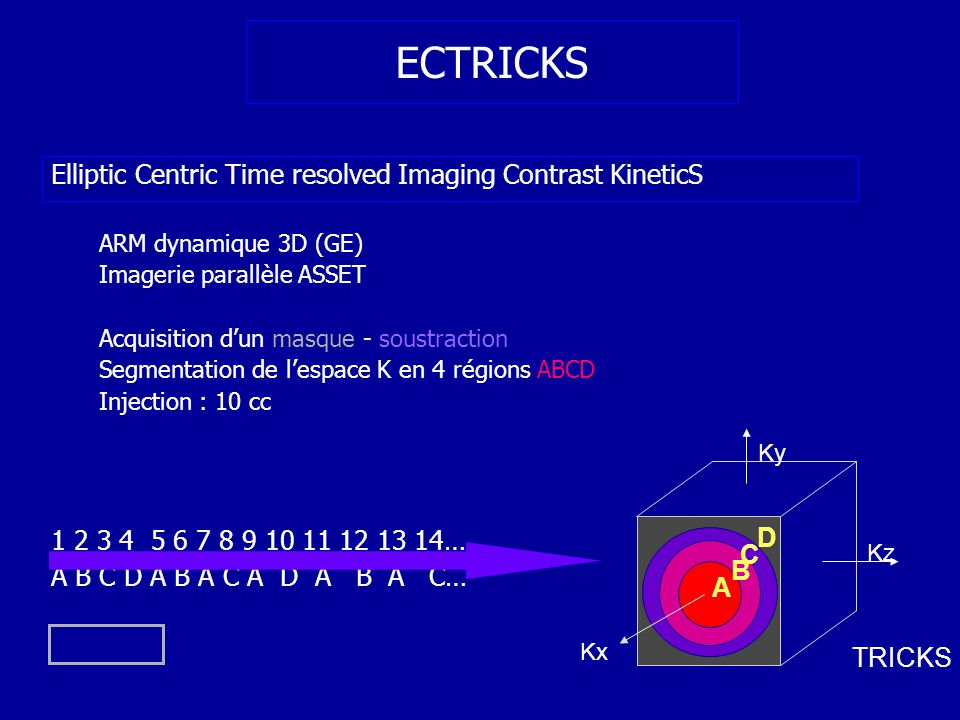 ECTRICKS Elliptic Centric Time resolved Imaging Contrast KineticS