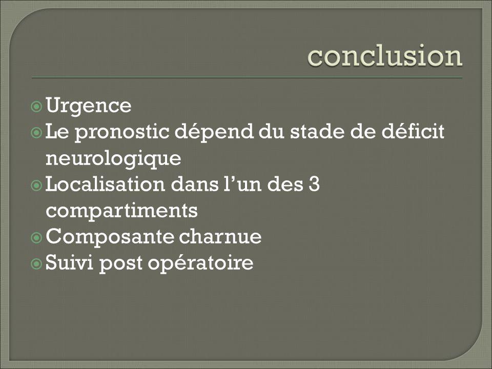 Urgence Le pronostic dépend du stade de déficit neurologique. Localisation dans l'un des 3 compartiments.