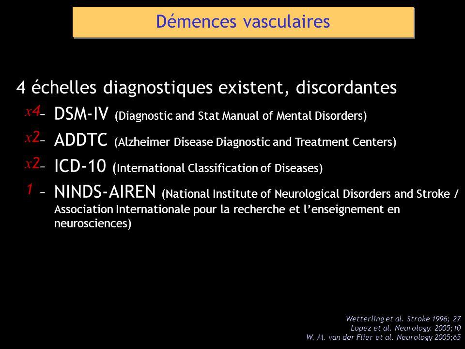 4 échelles diagnostiques existent, discordantes