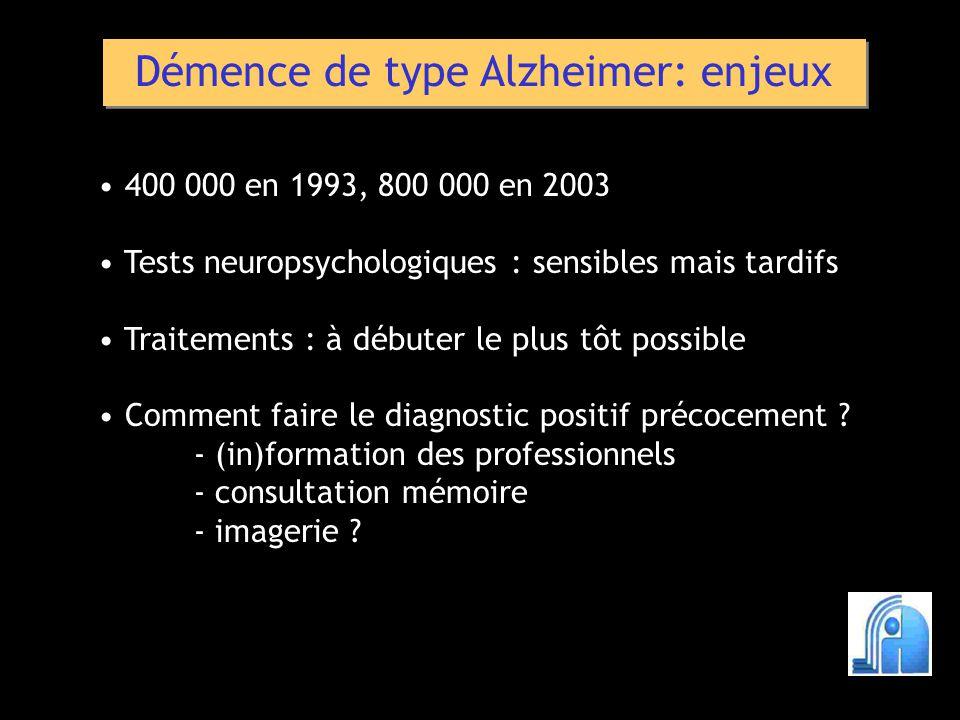 Démence de type Alzheimer: enjeux
