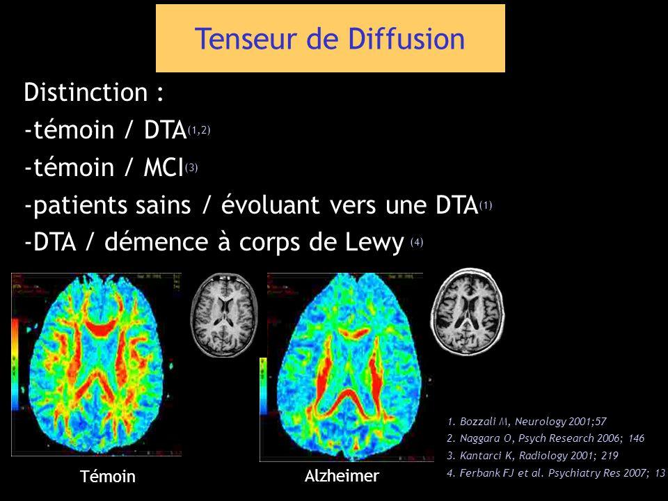 Tenseur de Diffusion Distinction : -témoin / DTA(1,2) -témoin / MCI(3)