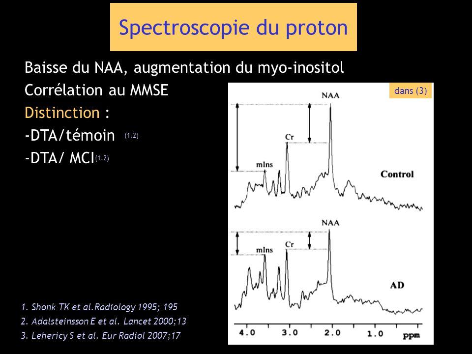 Spectroscopie du proton