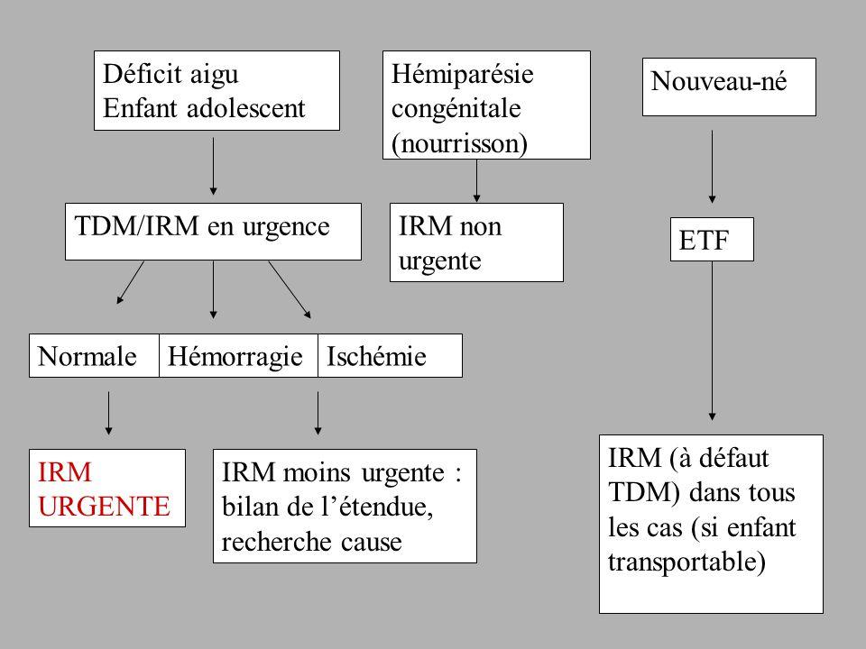 Déficit aigu Enfant adolescent. Hémiparésie congénitale. (nourrisson) Nouveau-né. TDM/IRM en urgence.