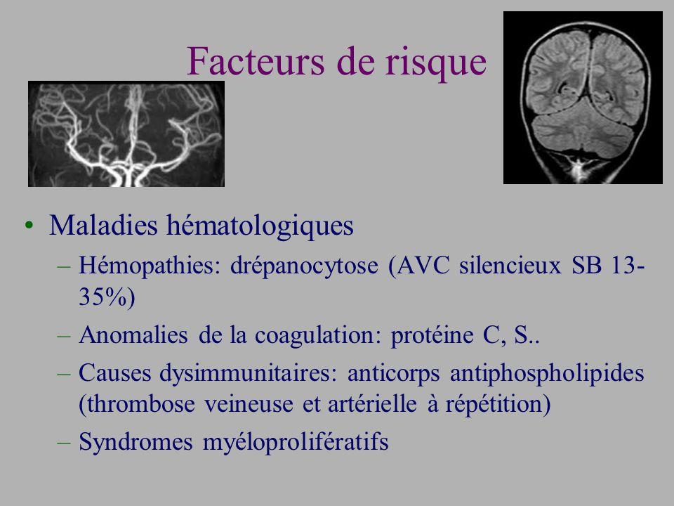 Facteurs de risque Maladies hématologiques