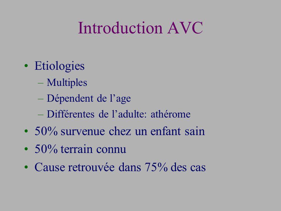 Introduction AVC Etiologies 50% survenue chez un enfant sain