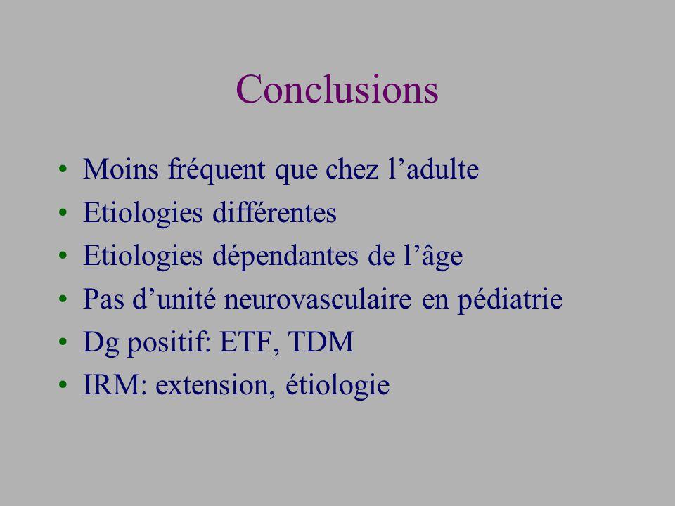 Conclusions Moins fréquent que chez l'adulte Etiologies différentes