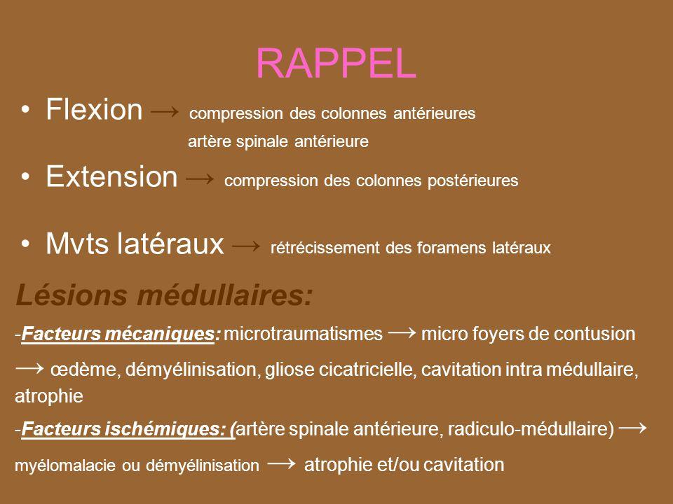 RAPPEL Flexion → compression des colonnes antérieures