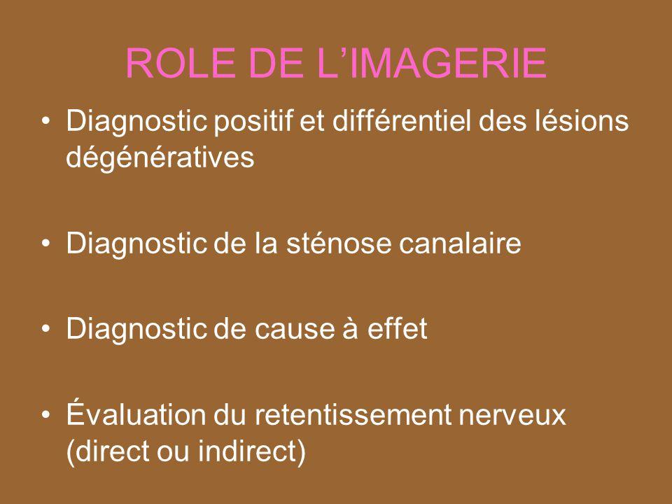 ROLE DE L'IMAGERIE Diagnostic positif et différentiel des lésions dégénératives. Diagnostic de la sténose canalaire.