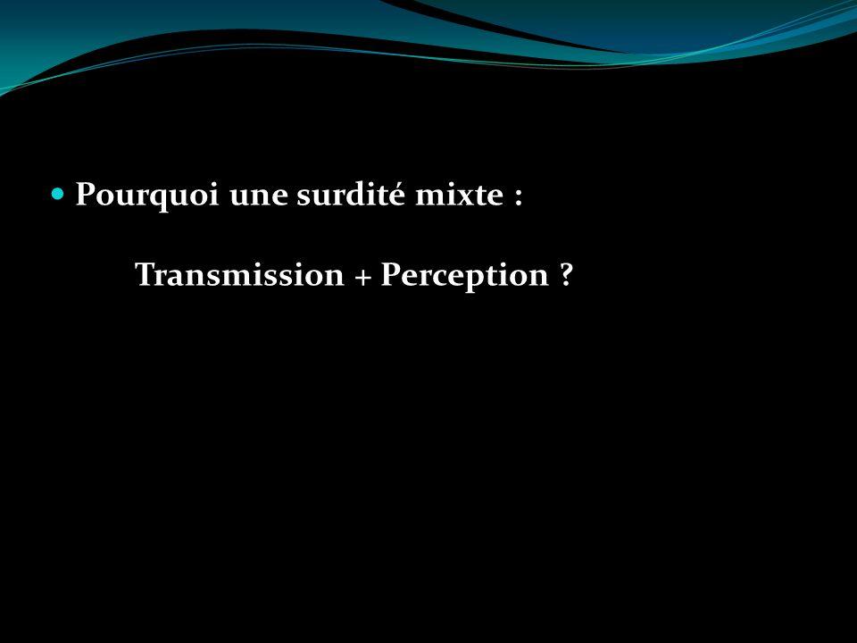 Pourquoi une surdité mixte : Transmission + Perception
