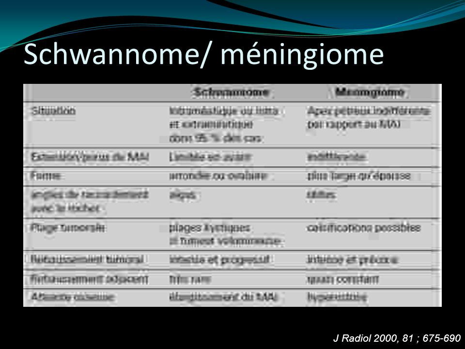 Schwannome/ méningiome