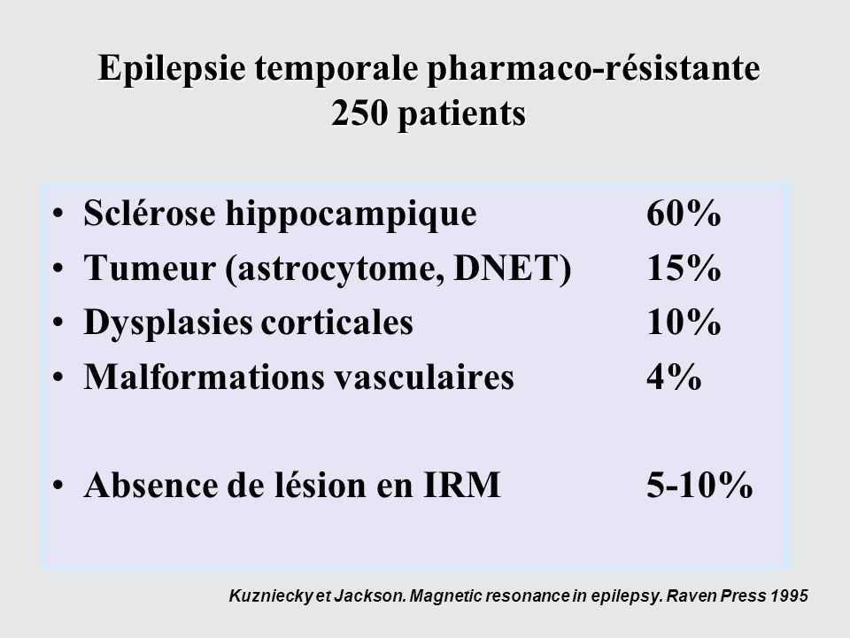 Epilepsie temporale pharmaco-résistante 250 patients