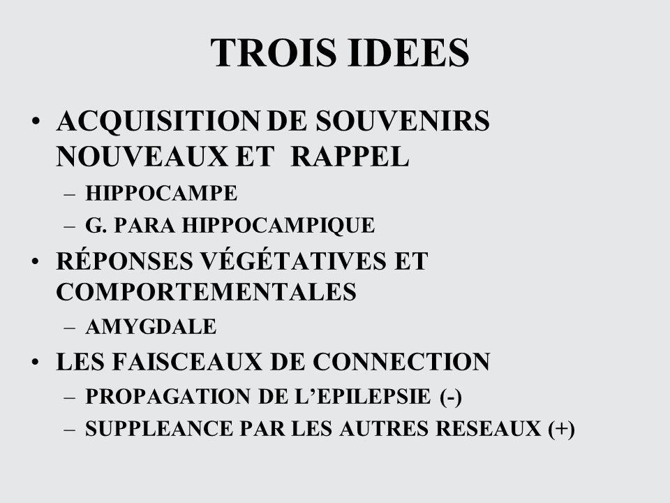 TROIS IDEES ACQUISITION DE SOUVENIRS NOUVEAUX ET RAPPEL