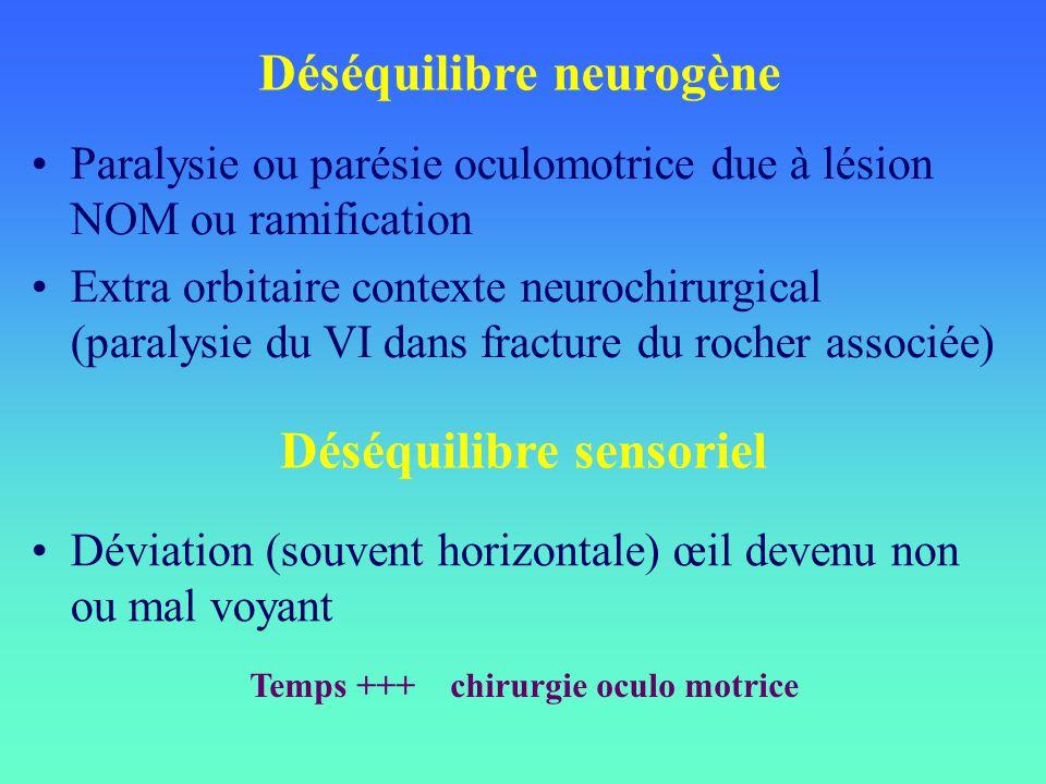 Déséquilibre neurogène Déséquilibre sensoriel