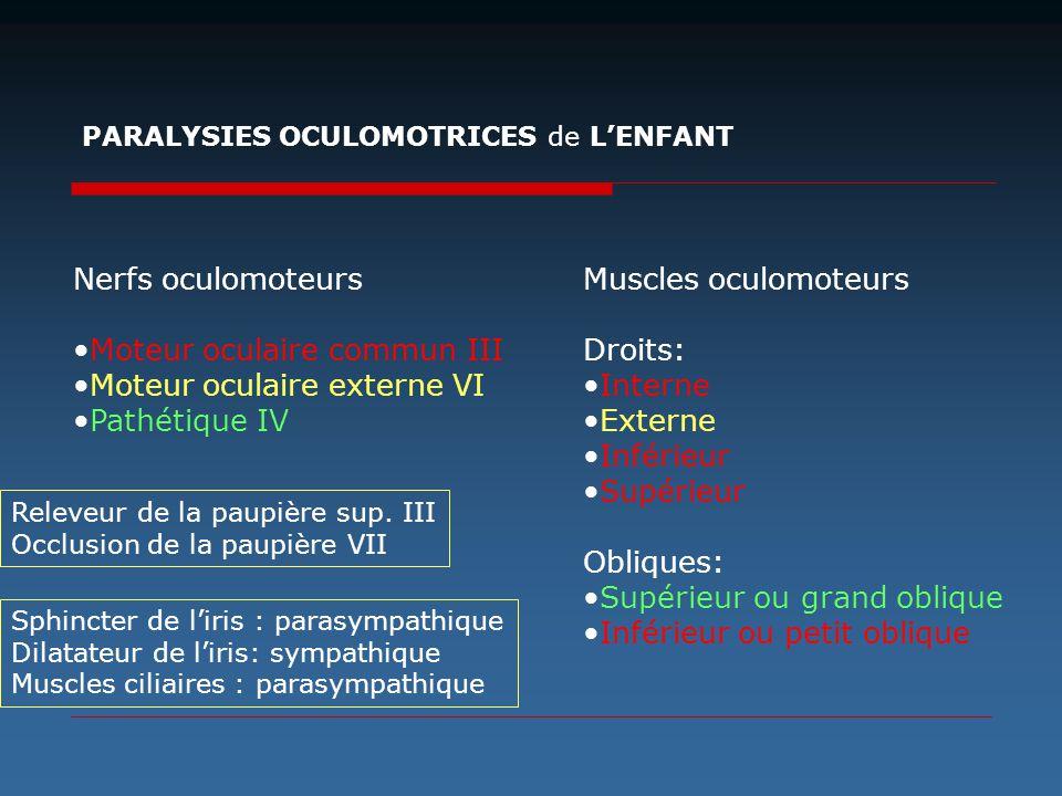 Moteur oculaire commun III Moteur oculaire externe VI Pathétique IV