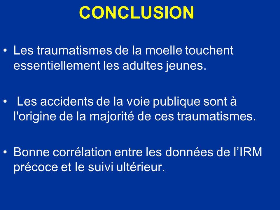 CONCLUSION Les traumatismes de la moelle touchent essentiellement les adultes jeunes.