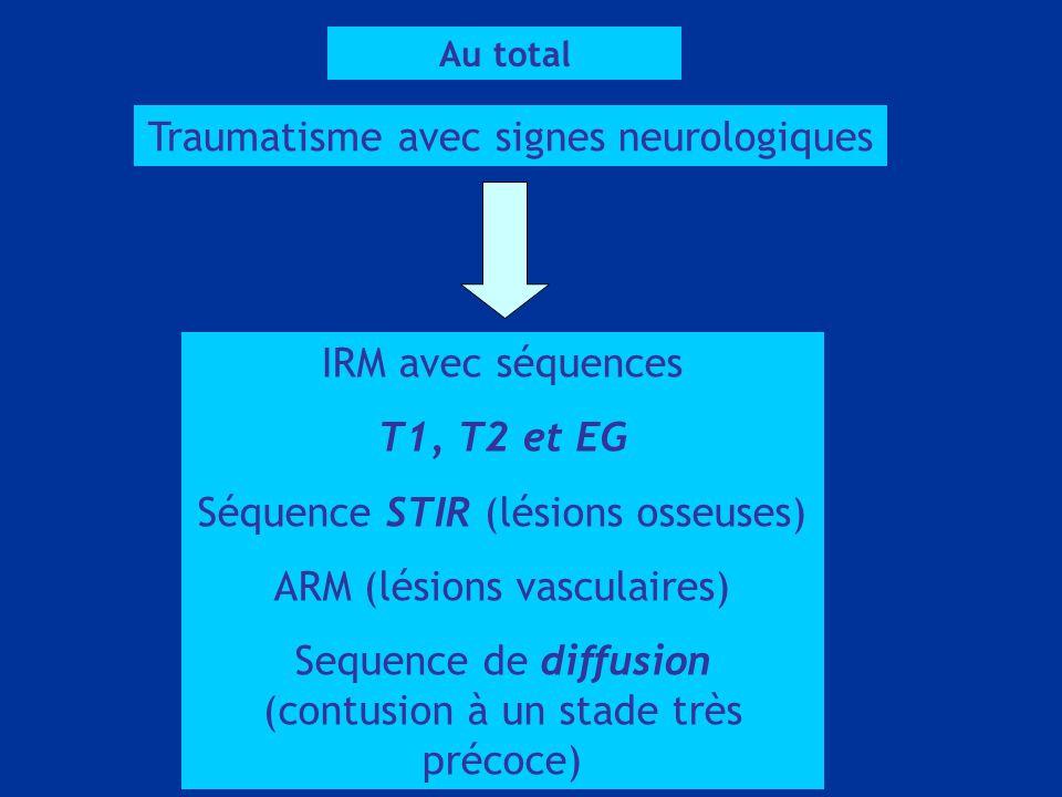 Traumatisme avec signes neurologiques