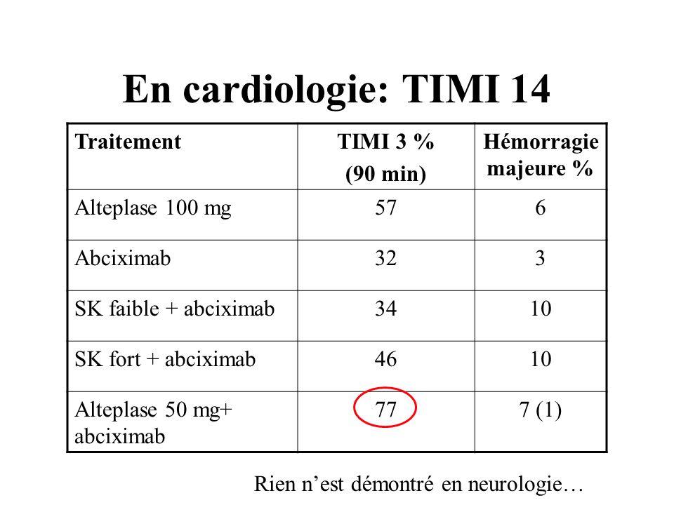 En cardiologie: TIMI 14 Traitement TIMI 3 % (90 min)