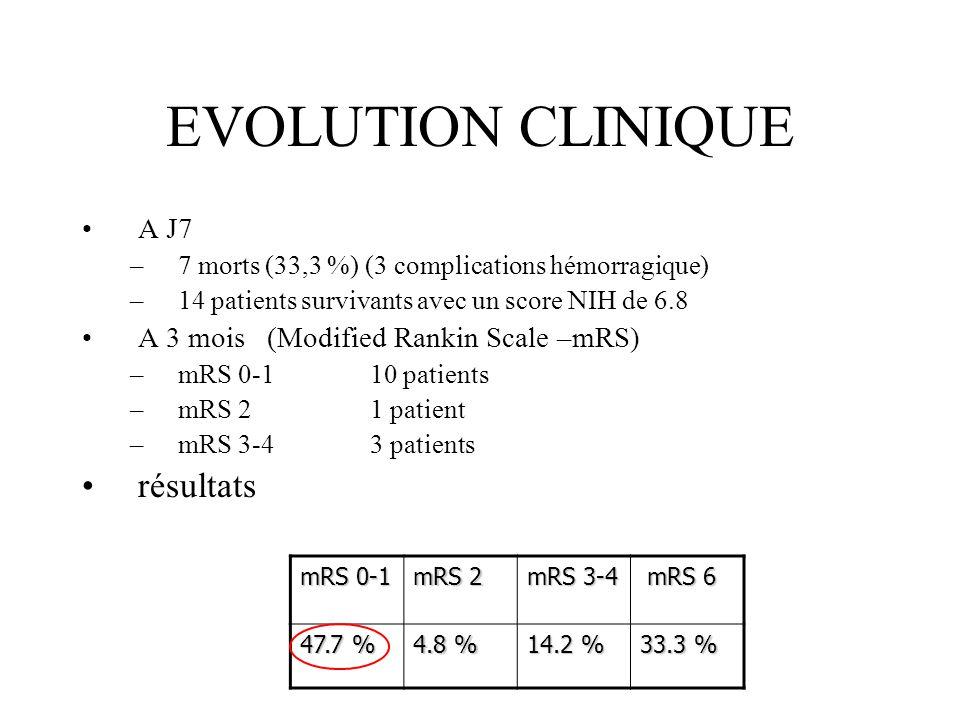 EVOLUTION CLINIQUE résultats A J7