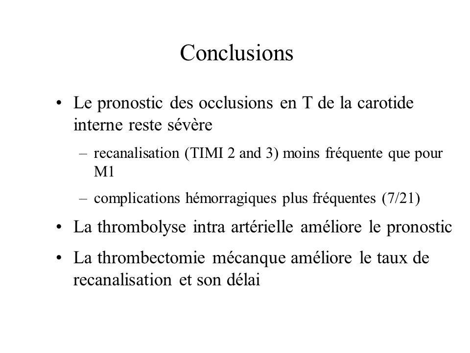 Conclusions Le pronostic des occlusions en T de la carotide interne reste sévère. recanalisation (TIMI 2 and 3) moins fréquente que pour M1.