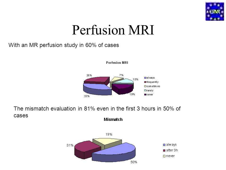 Perfusion MRI With an MR perfusion study in 60% of cases