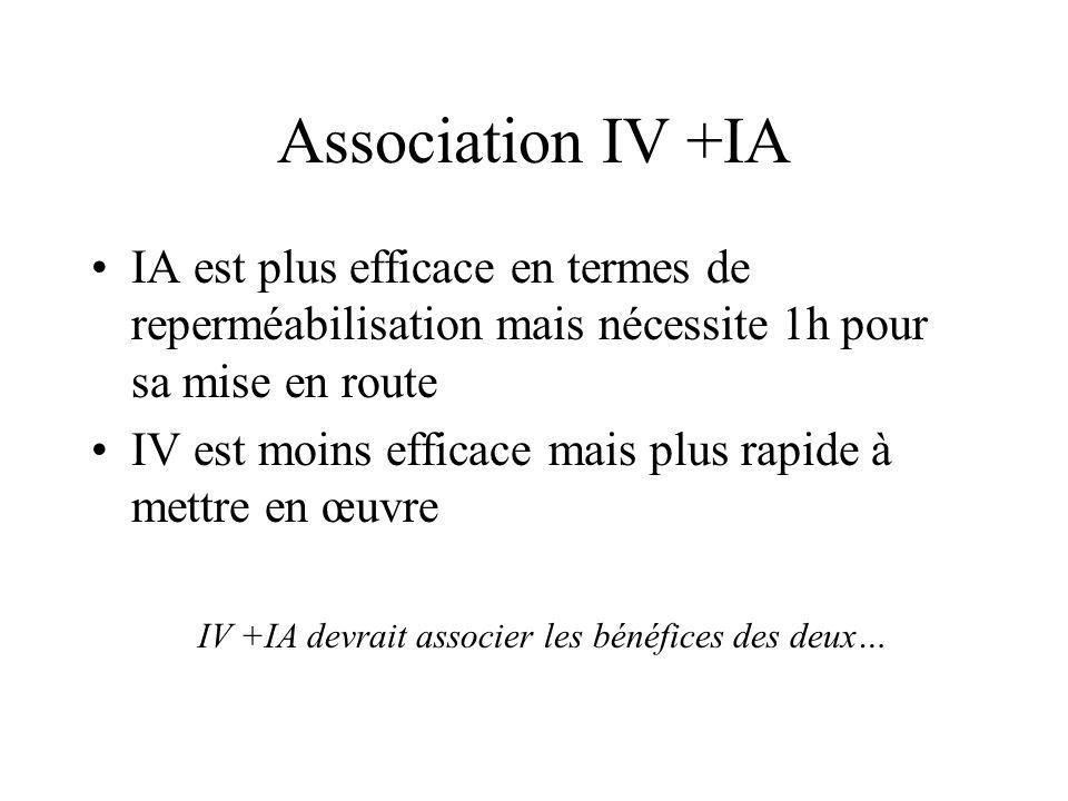 Association IV +IA IA est plus efficace en termes de reperméabilisation mais nécessite 1h pour sa mise en route.