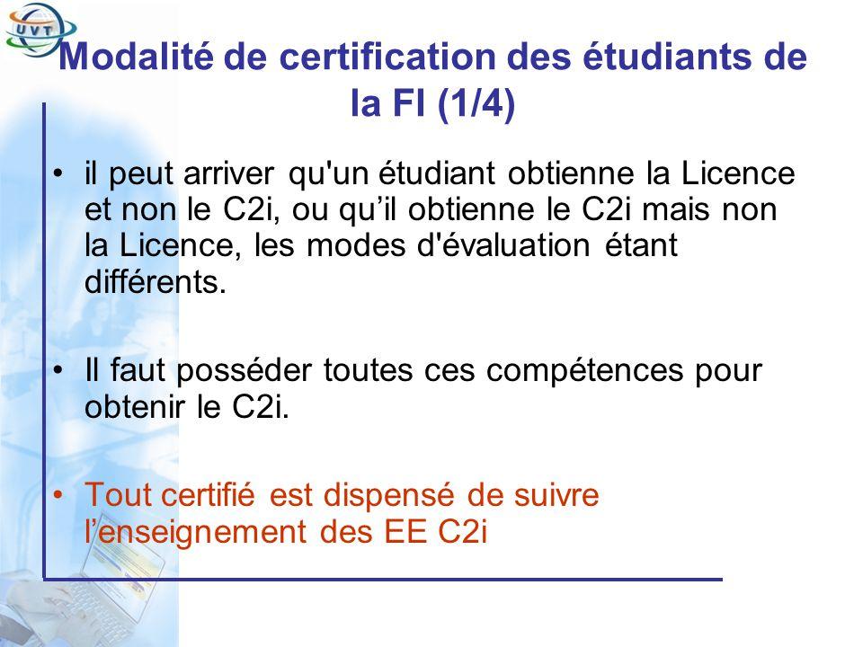 Modalité de certification des étudiants de la FI (1/4)