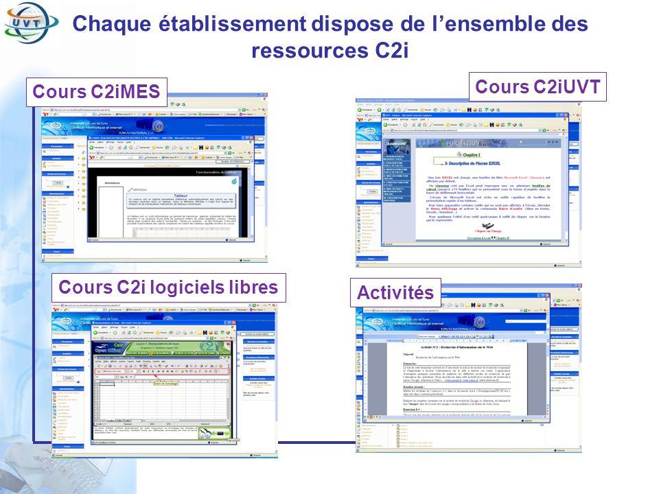 Chaque établissement dispose de l'ensemble des ressources C2i