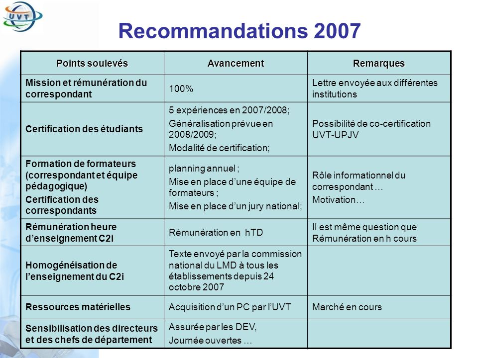 Recommandations 2007 Points soulevés Avancement Remarques