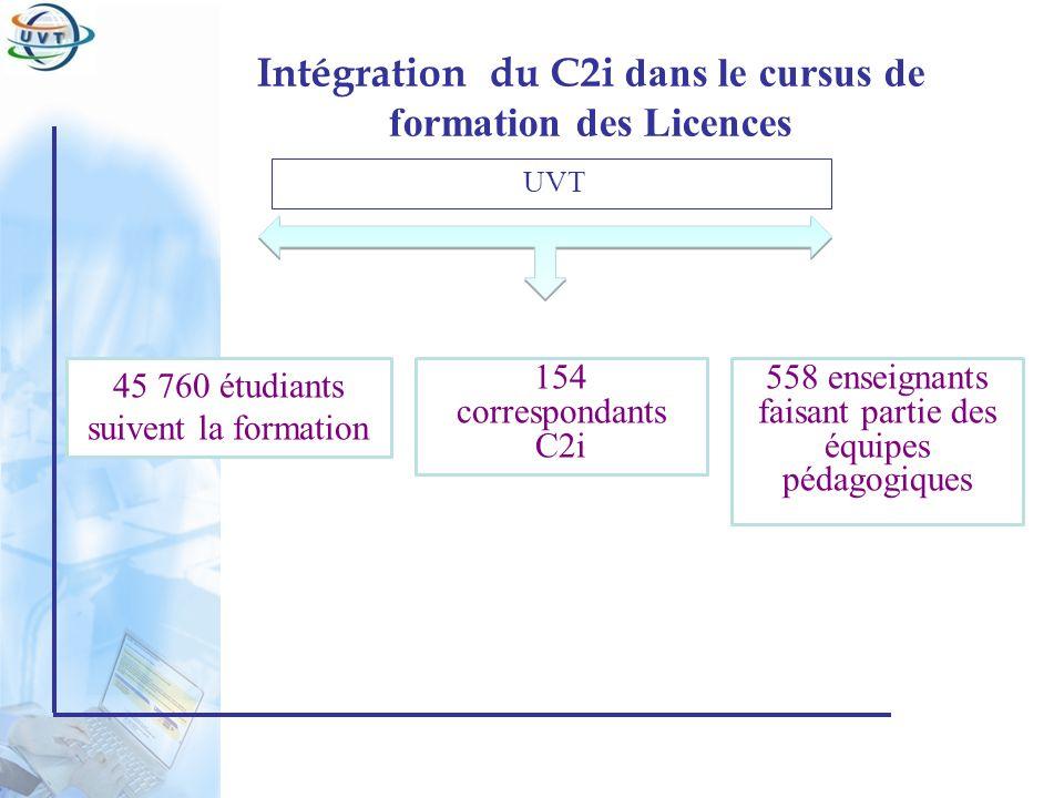 Intégration du C2i dans le cursus de formation des Licences