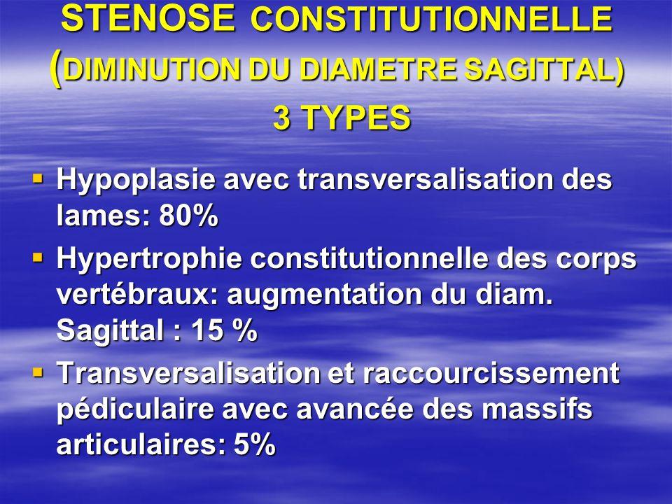 STENOSE CONSTITUTIONNELLE (DIMINUTION DU DIAMETRE SAGITTAL) 3 TYPES